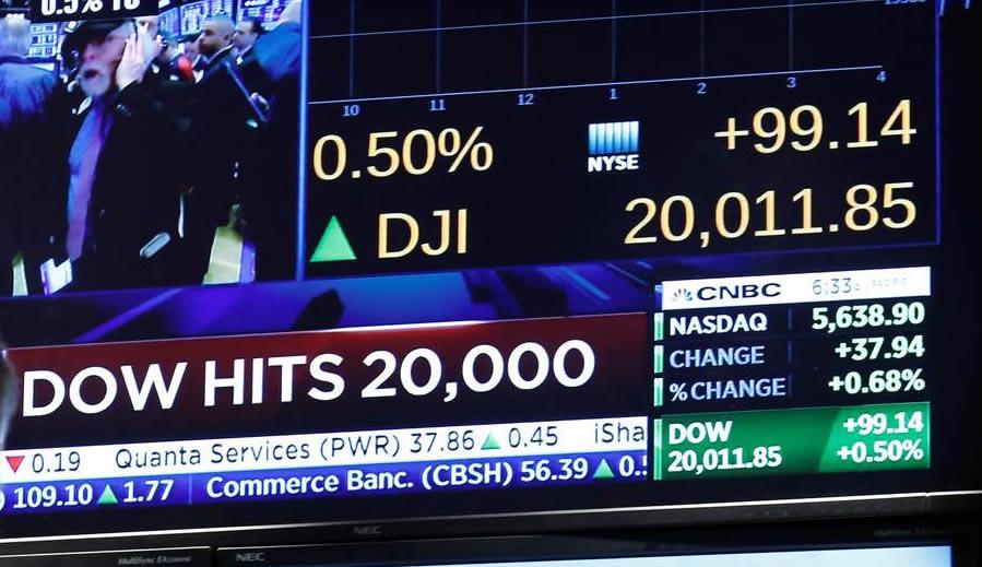 Dow Jones 20,000