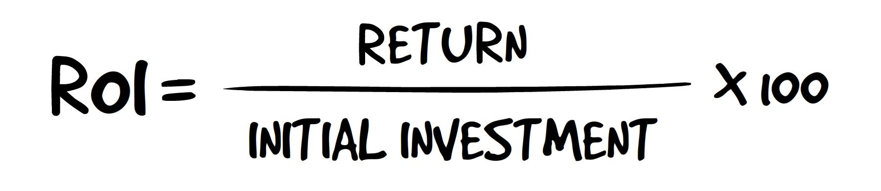 ROI investing