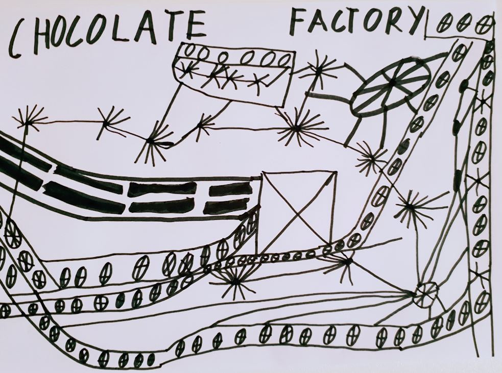 Chocolate Factory Stock